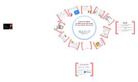 Copy of Confidentiality & Privacy Nursing 3V03