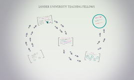 Copy of LANDER UNIVERSITY TEACHING FELLOWS