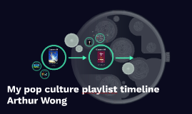 My pop culture playlist timeline
