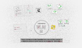 Copy of PROPUESTA DE UN MODELO DE GESTIÓN DE CONOCIMIENTO PARA EL ÁR