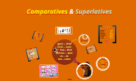 S2_8.3/8.4_ Comparisons and Superlatives