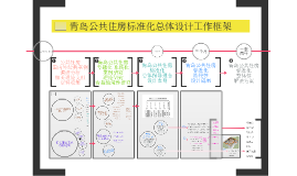 青岛公共住房标准化总体设计