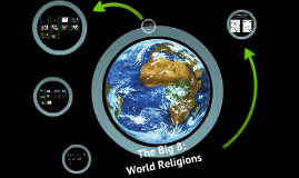 The Big 8:  World Religions