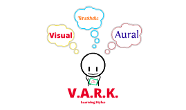 Copy of VARK