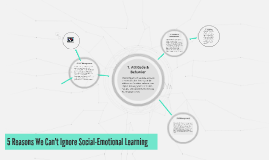 5 Reasons We Can't Ignore Social-Emotional Learning
