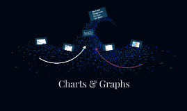 Charts & Graphs
