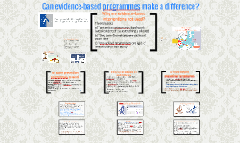 How to use Registries of evidence-based programmes