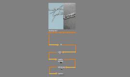 Projekttage 2012 - Ich als Automarke