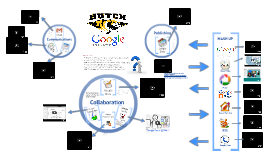 Copy of ISD 423 Google Apps Introduction