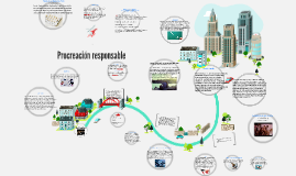 Copy of Procreación responsable