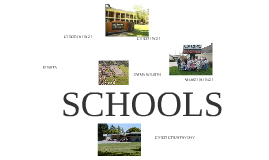Copy of CHICO CALIFORNIA SCHOOLS