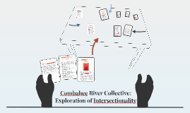 Combahee River Collective: Exploration of Intersectionality