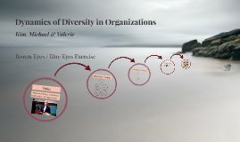 Dynamics of Diversity in Organizations