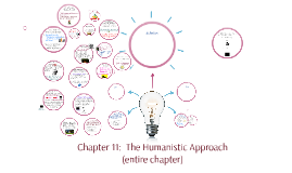 Copy of Chapter 11:  The Humanistic Approach