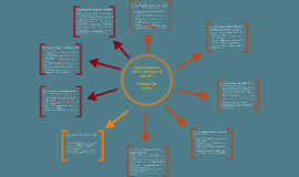 IB2 Topic 8/18: Acids and Bases