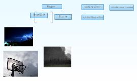 Wortschatz Wetter (Bilder und Geräusche)