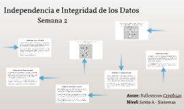 Independecia de Datos
