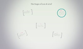 The Stages of Loss & Grief