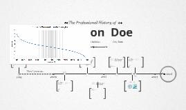 Timeline Prezumé by Renato Queiroz
