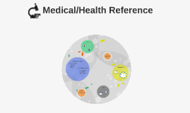 Copy of Medical/Health Reference