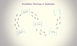Grandfather Teachings vs. Beatitudes