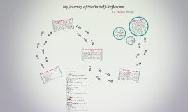 My Journey of Media Self-Reflection