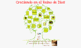 Copy of Copy of Madrid COsecha