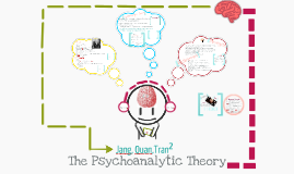 Copy of The Psychoanalytic Theory