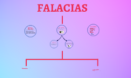 Copy of Copy of Falacias