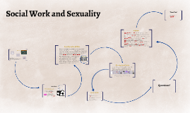 Social Work and Sexuality: