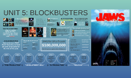 Film Studies: Unit 5 - Blockbusters