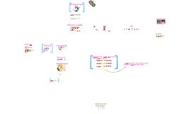 Copy of Copy of Antidepresivos Tricíclicos e IMAO