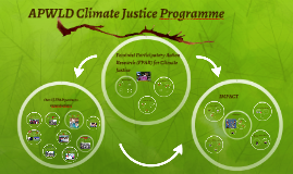 APWLD Climate Justice Programme