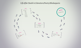 Life After Death in Literature/Poetry/Shakespeare