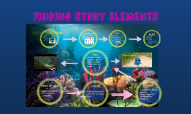 Finding Story Elements