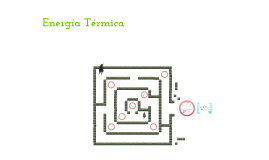 Energía Termica