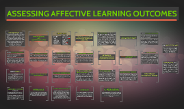 Copy of ASSESSING AFFECTIVE LEARNING OUTCOMES