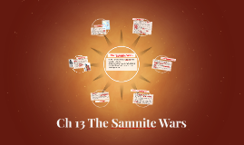 Ch 13 The Samnite Wars