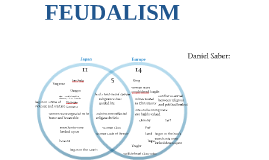 Copy of Feudalism Venn Diagram - Japan vs. Europe