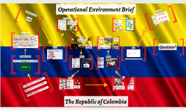 Copy of Operational Environment Brief