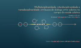 Copy of Multidisciplinaridade, interdisciplinaridade e transdiscipli