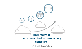 Copy of How many at bats have I had in my lifetime?