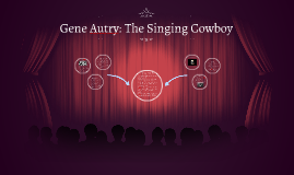 Gene Autry: The Singing Cowboy