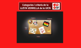 Categories i criteris de la LLISTA VERMELLA de la UICN