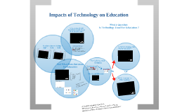 Technology in Education - Overview