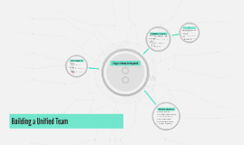 Building a Unified Team