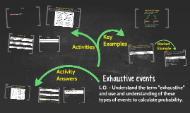 Exhaustive events
