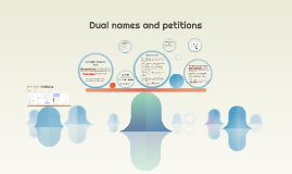 Dual names and Petitions