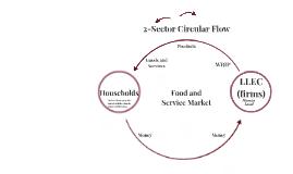 2-Sector Circular Flow