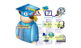 Proyecto Tecnicas de Aprendizaje Autonomo